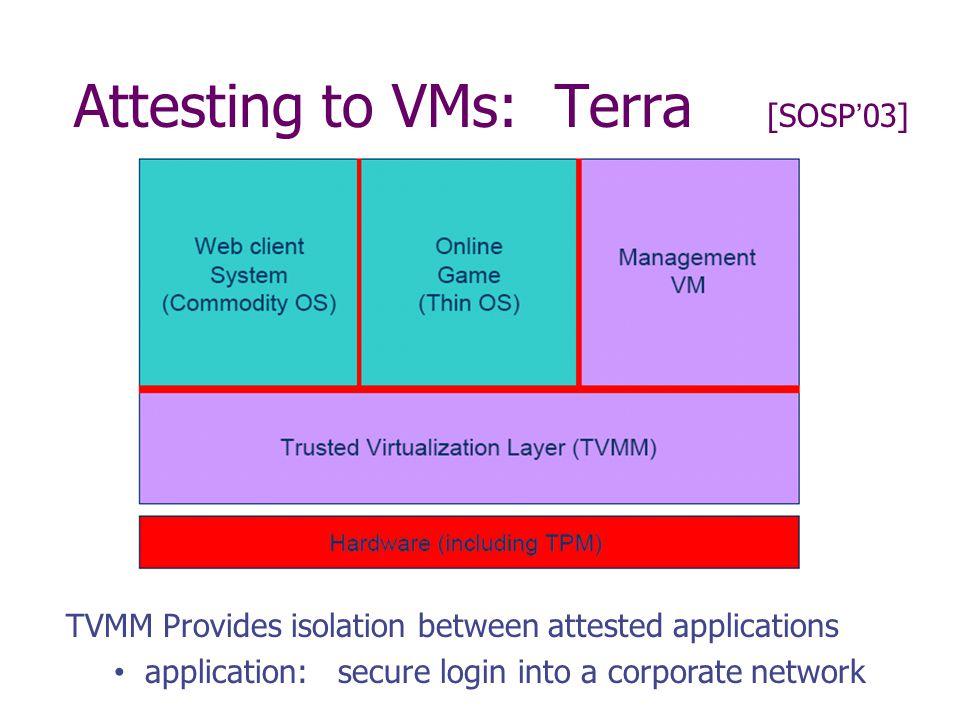Attesting to VMs: Terra [SOSP'03]